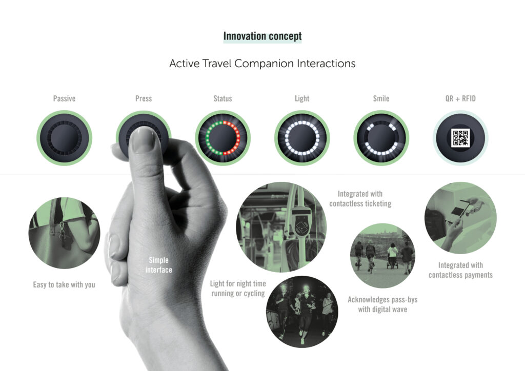 Images showing interactions with the Active Travel Companion