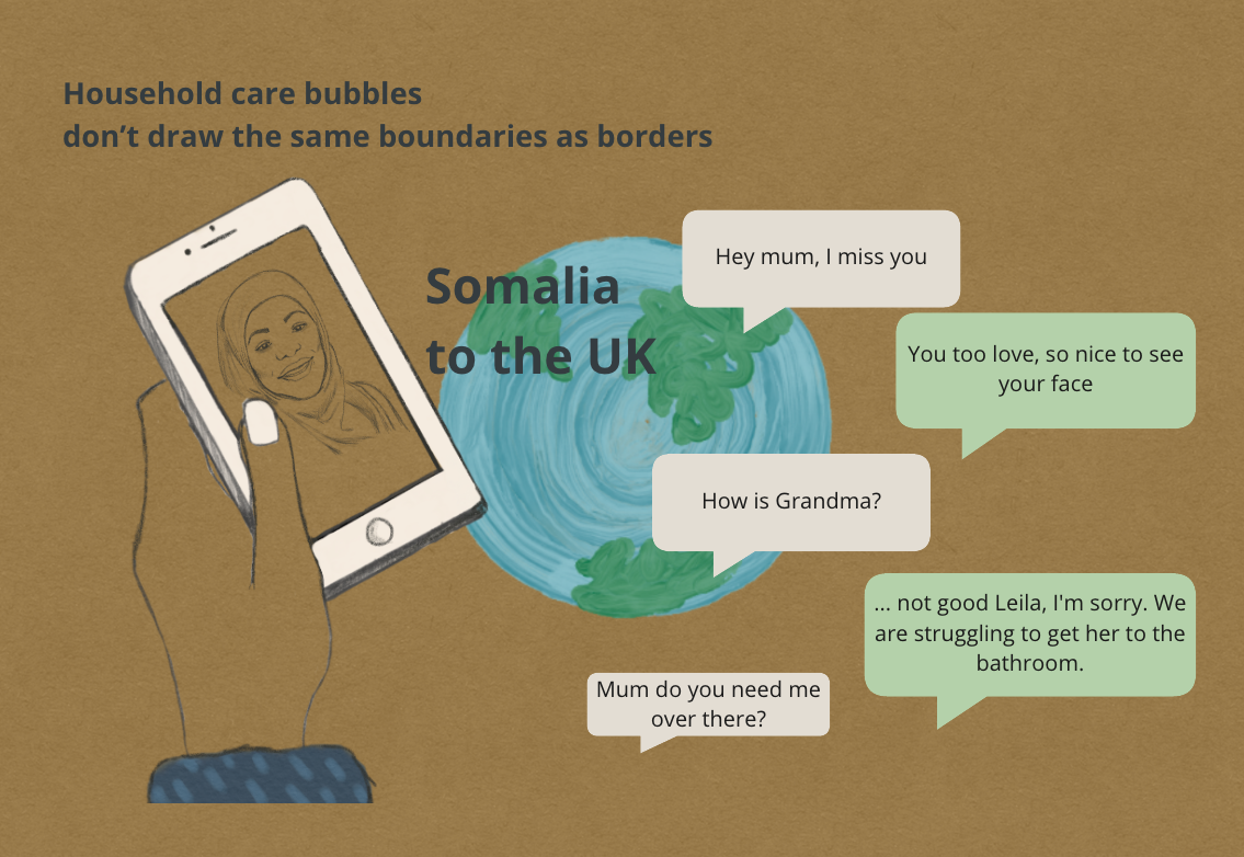 Text reads - Household care bubbles don't draw the same boundaries as borders. There is a drawn depiction of a video call from Somalia to the UK. A daughter and mother discuss the care of their grandmother/mother.