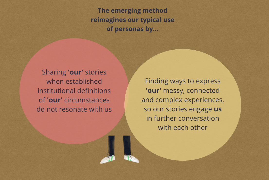Text on image above a pair of shoes reads: The emerging method reimagines our typical use of personas by...'Sharing 'our' stories when established institutional definitions of 'our' circumstances do not resonate with us.', 'Finding ways to express 'our' messy, connected and complex experiences, so our stories engage us in further conversation with each other'.